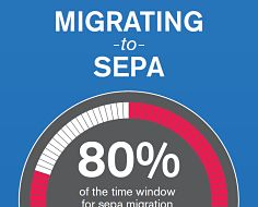 SEPA infographic download
